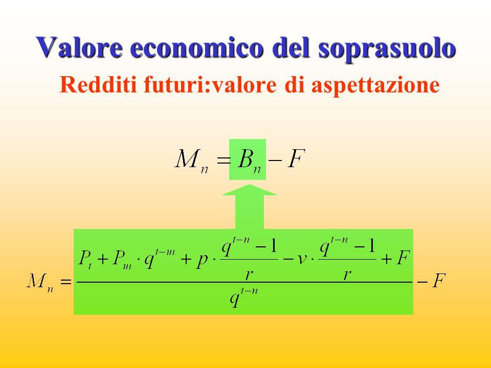 Valore economico del soprasuolo Valore economico del soprasuolo Redditi futuri:valore di aspettazione
