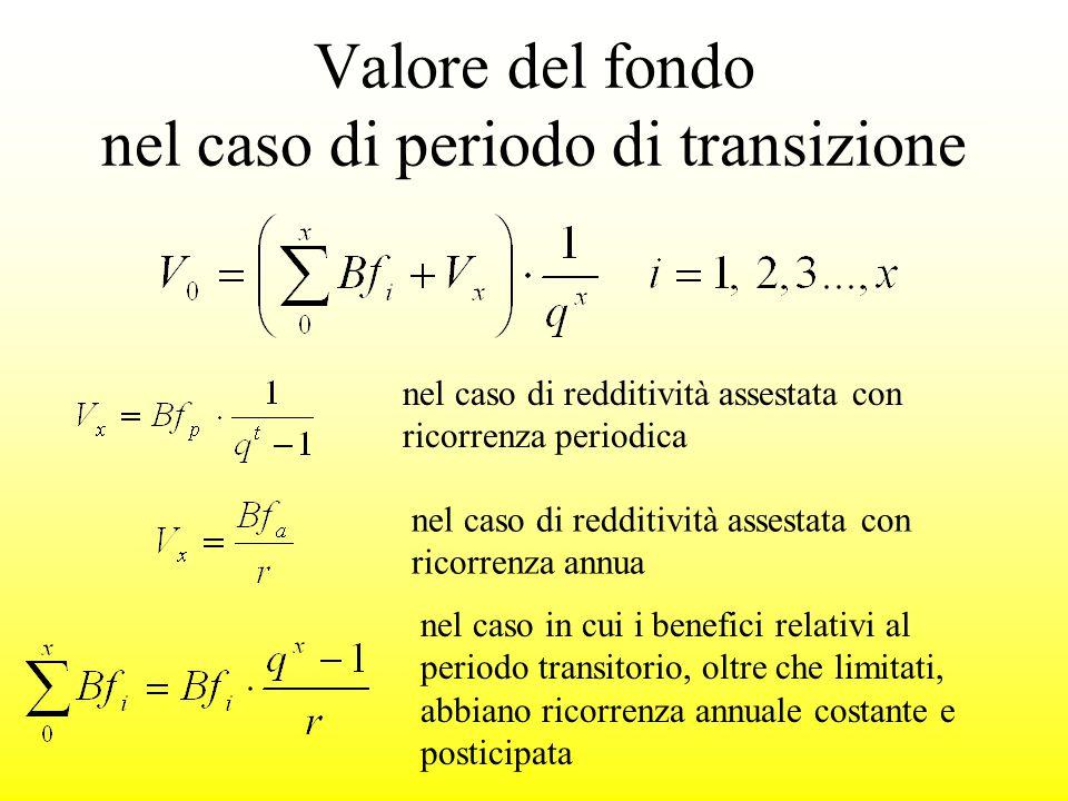 Valore del fondo nel caso di periodo di transizione nel caso di redditività assestata con ricorrenza periodica nel caso di redditività assestata con r