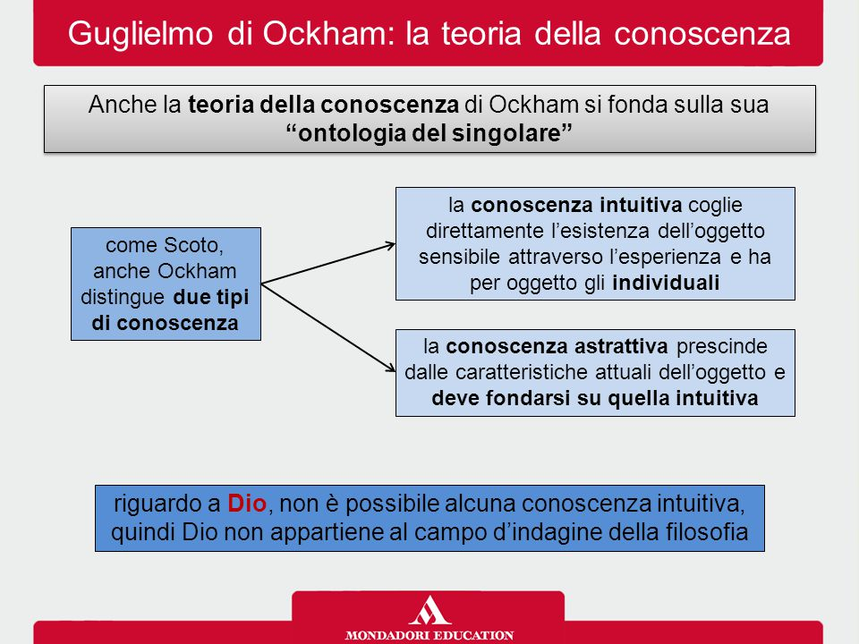 """Guglielmo di Ockham: la teoria della conoscenza Anche la teoria della conoscenza di Ockham si fonda sulla sua """"ontologia del singolare"""" la conoscenza"""