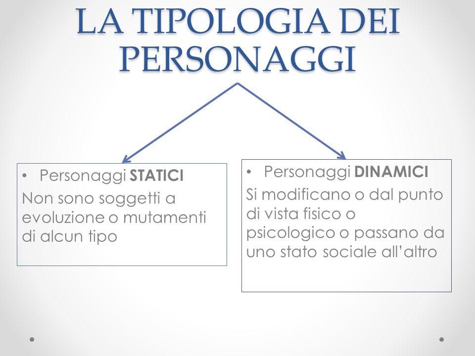 LA TIPOLOGIA DEI PERSONAGGI Personaggi DINAMICI Si modificano o dal punto di vista fisico o psicologico o passano da uno stato sociale all'altro Personaggi STATICI Non sono soggetti a evoluzione o mutamenti di alcun tipo