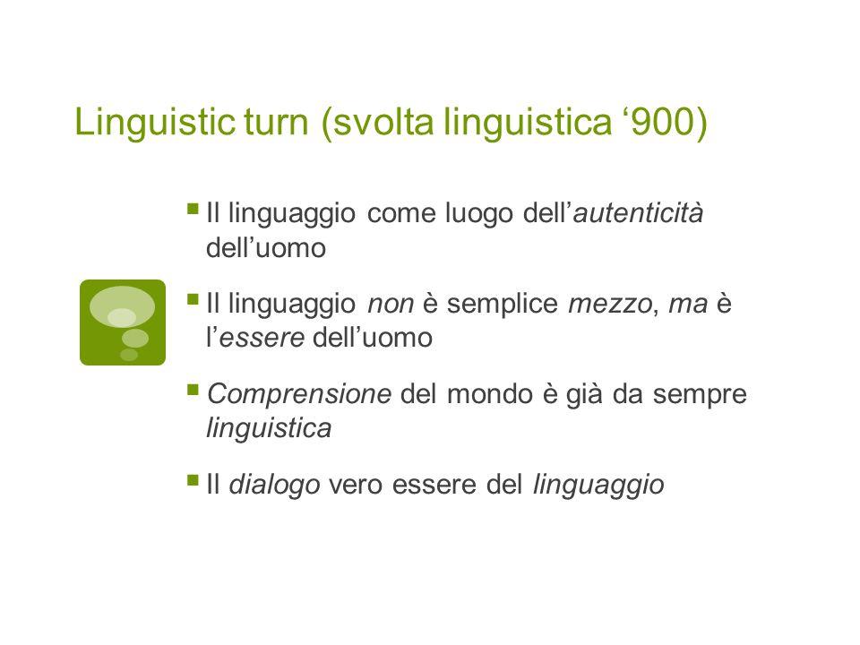 Linguistic turn (svolta linguistica '900)  Il linguaggio come luogo dell'autenticità dell'uomo  Il linguaggio non è semplice mezzo, ma è l'essere dell'uomo  Comprensione del mondo è già da sempre linguistica  Il dialogo vero essere del linguaggio