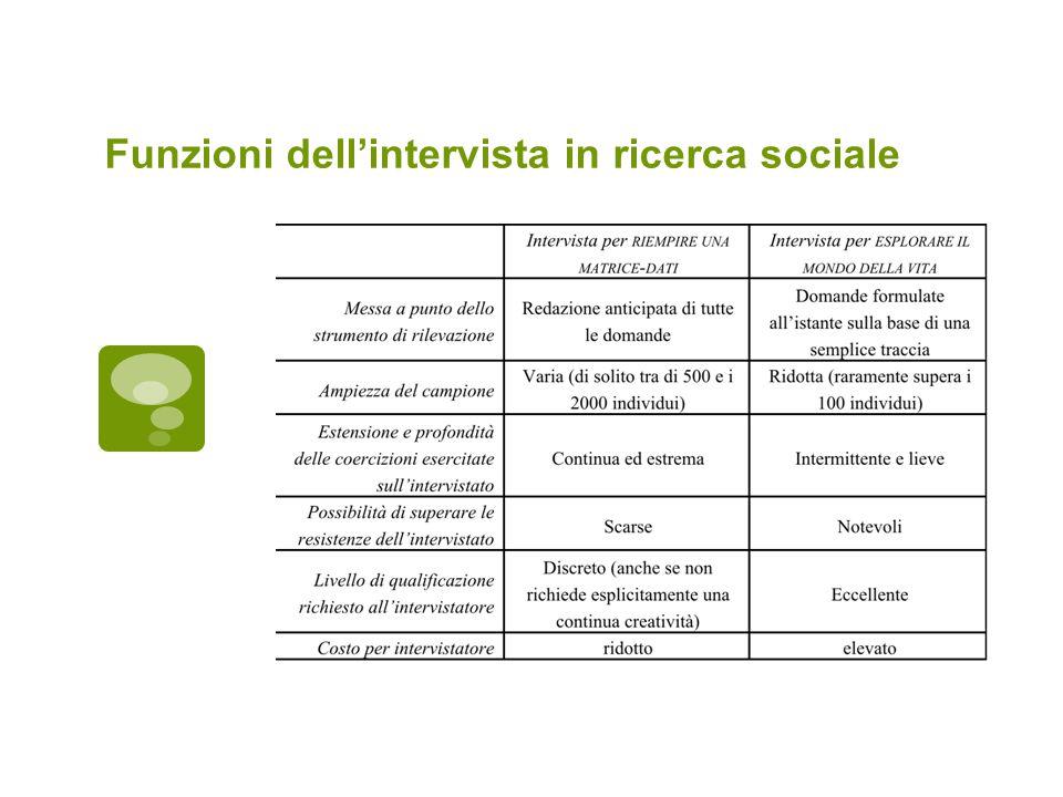 Funzioni dell'intervista in ricerca sociale