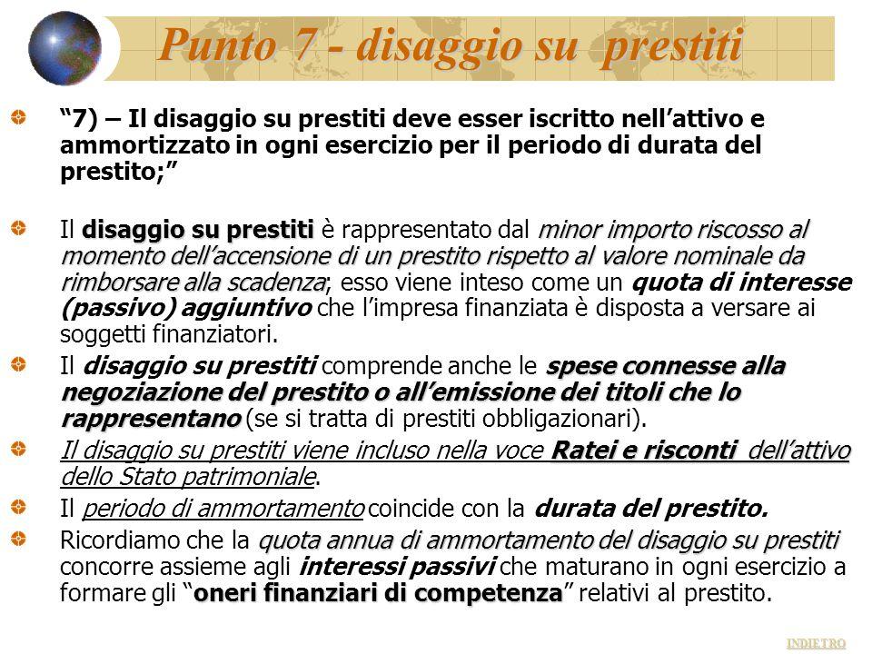 """Punto 7 - disaggio su prestiti """"7) – Il disaggio su prestiti deve esser iscritto nell'attivo e ammortizzato in ogni esercizio per il periodo di durata"""