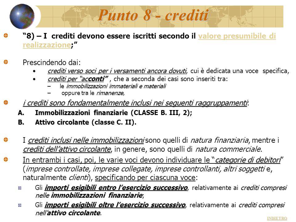 """Punto 8 - crediti """"8) – I crediti devono essere iscritti secondo il valore presumibile di realizzazione;""""valore presumibile di realizzazione Prescinde"""