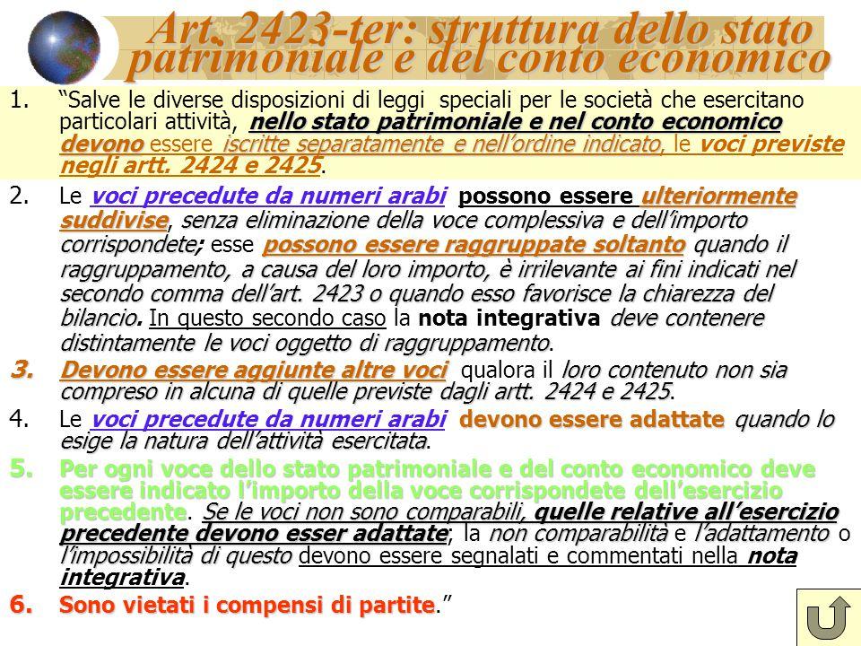 Art. 2423-ter: struttura dello stato patrimoniale e del conto economico nello stato patrimoniale e nel conto economico devonoiscritte separatamente e