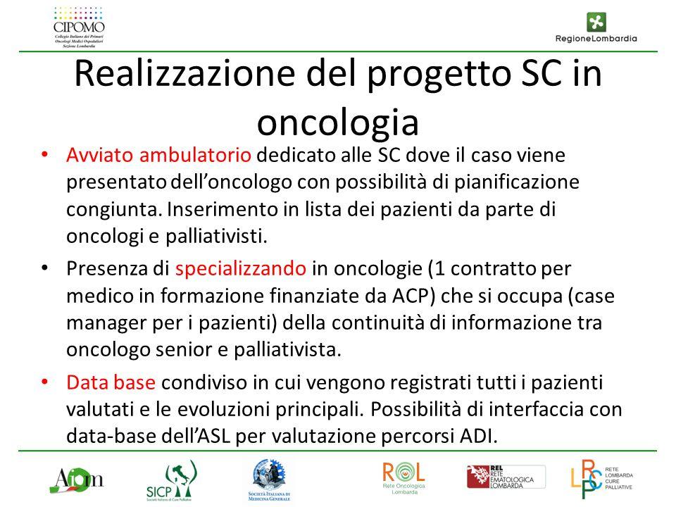 Realizzazione del progetto SC in oncologia Avviato ambulatorio dedicato alle SC dove il caso viene presentato dell'oncologo con possibilità di pianifi