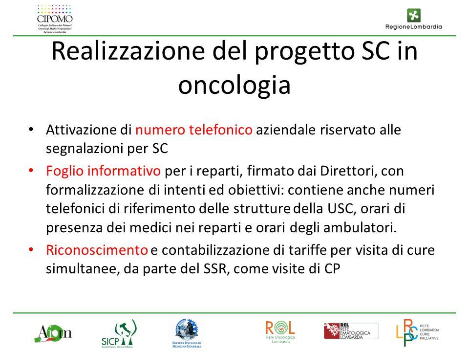 Realizzazione del progetto SC in oncologia Attivazione di numero telefonico aziendale riservato alle segnalazioni per SC Foglio informativo per i repa