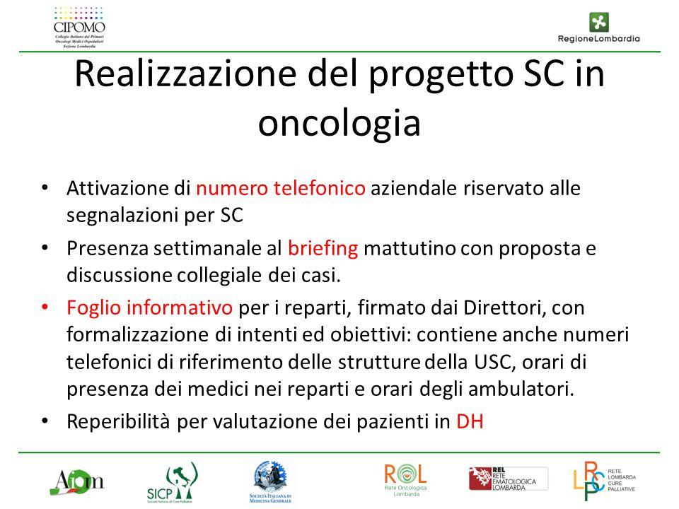 Realizzazione del progetto SC in oncologia Attivazione di numero telefonico aziendale riservato alle segnalazioni per SC Presenza settimanale al brief