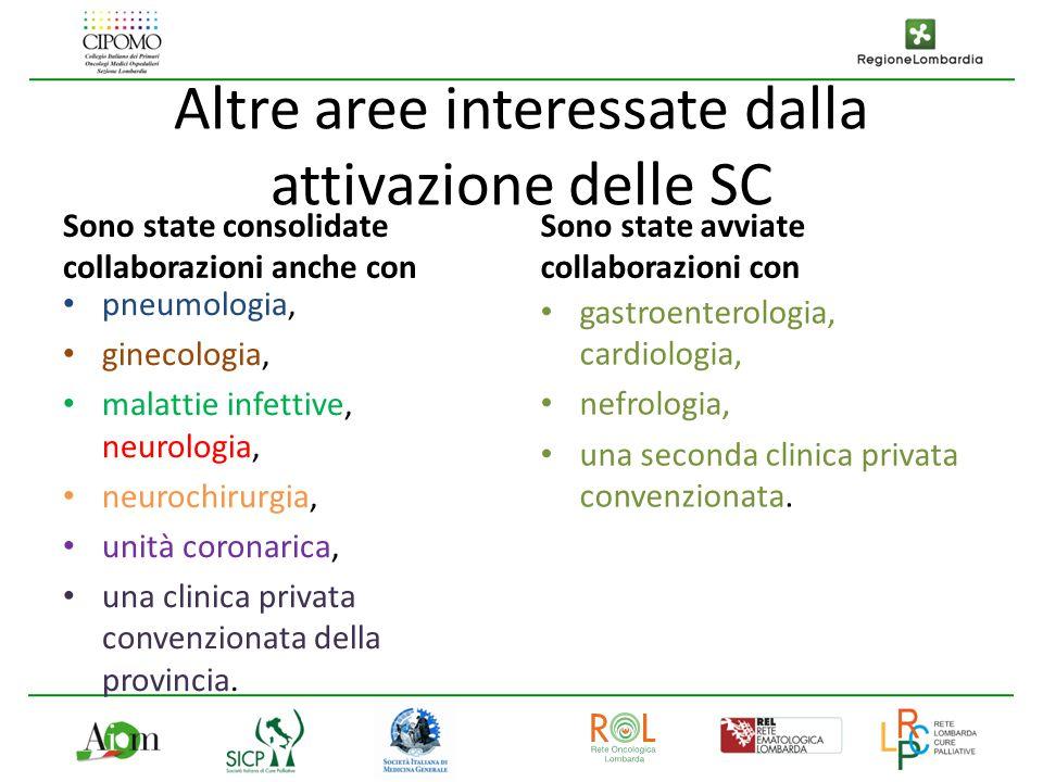 Altre aree interessate dalla attivazione delle SC Sono state consolidate collaborazioni anche con pneumologia, ginecologia, malattie infettive, neurol