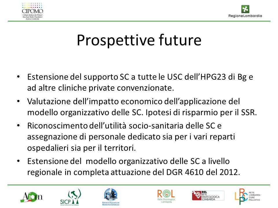 Prospettive future Estensione del supporto SC a tutte le USC dell'HPG23 di Bg e ad altre cliniche private convenzionate. Valutazione dell'impatto econ