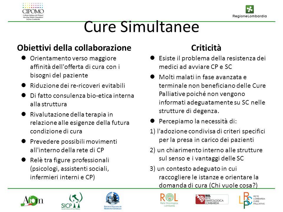 Cure Simultanee Obiettivi della collaborazione Orientamento verso maggiore affinità dell'offerta di cura con i bisogni del paziente Riduzione dei re-r