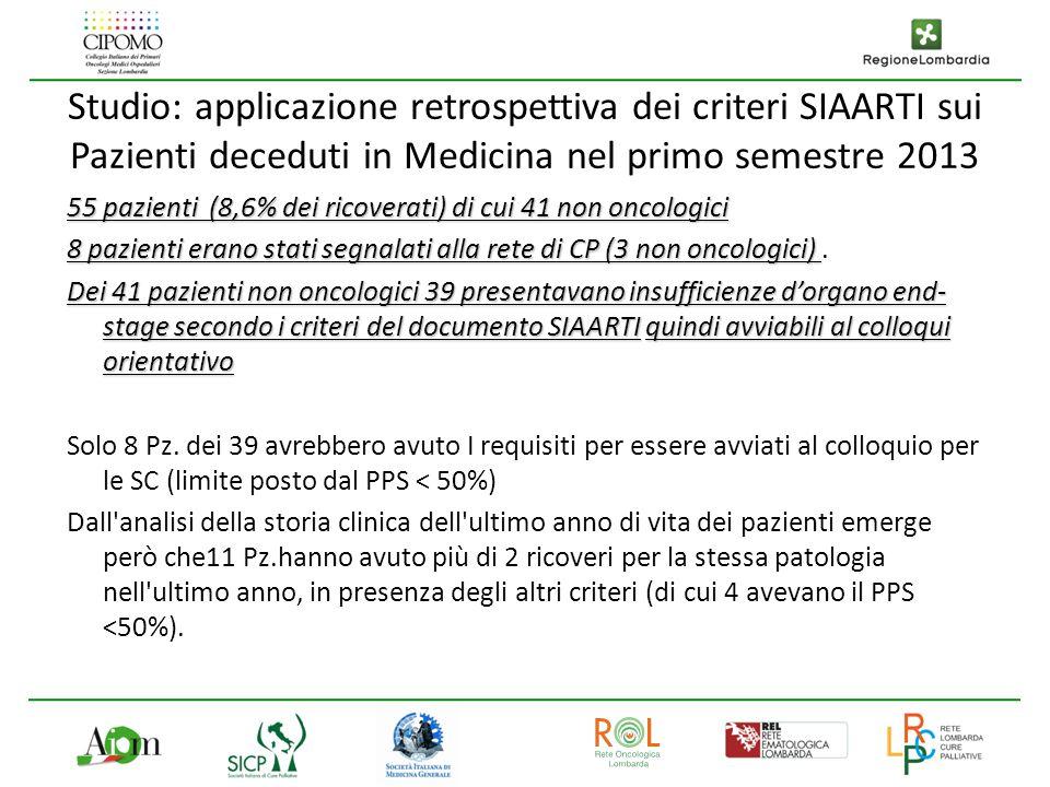 Studio: applicazione retrospettiva dei criteri SIAARTI sui Pazienti deceduti in Medicina nel primo semestre 2013 55 pazienti (8,6% dei ricoverati) di