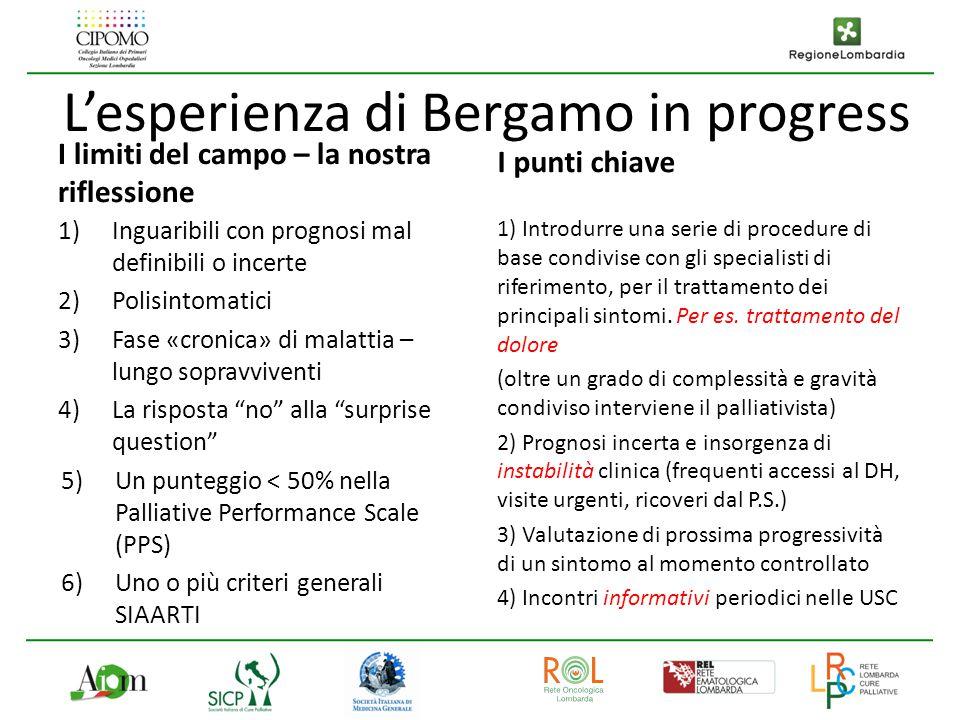 L'esperienza di Bergamo in progress I limiti del campo – la nostra riflessione 1)Inguaribili con prognosi mal definibili o incerte 2)Polisintomatici 3