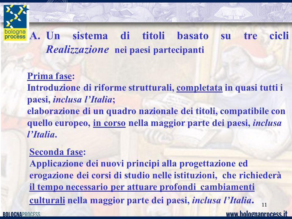 11 Prima fase: Introduzione di riforme strutturali, completata in quasi tutti i paesi, inclusa l'Italia; elaborazione di un quadro nazionale dei titoli, compatibile con quello europeo, in corso nella maggior parte dei paesi, inclusa l'Italia.