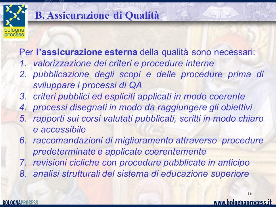 16 Per l'assicurazione esterna della qualità sono necessari: 1.valorizzazione dei criteri e procedure interne 2.pubblicazione degli scopi e delle procedure prima di sviluppare i processi di QA 3.criteri pubblici ed espliciti applicati in modo coerente 4.processi disegnati in modo da raggiungere gli obiettivi 5.rapporti sui corsi valutati pubblicati, scritti in modo chiaro e accessibile 6.raccomandazioni di miglioramento attraverso procedure predeterminate e applicate coerentemente 7.revisioni cicliche con procedure pubblicate in anticipo 8.analisi strutturali del sistema di educazione superiore B.