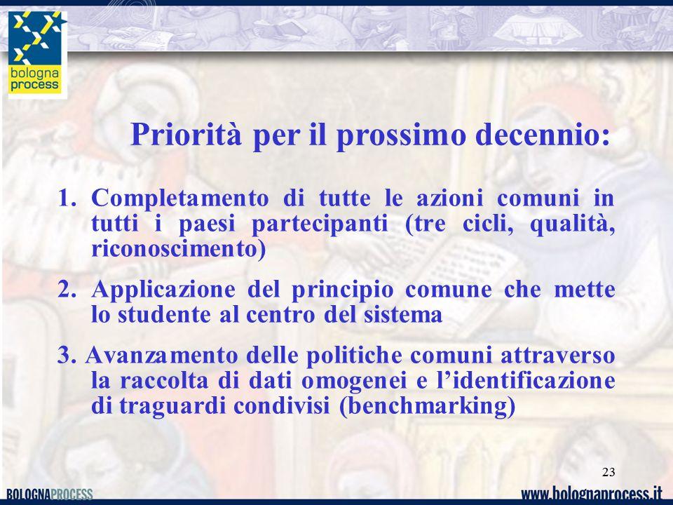 23 1.Completamento di tutte le azioni comuni in tutti i paesi partecipanti (tre cicli, qualità, riconoscimento) 2.Applicazione del principio comune che mette lo studente al centro del sistema 3.