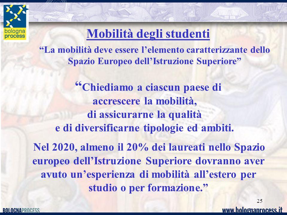 25 Nel 2020, almeno il 20% dei laureati nello Spazio europeo dell'Istruzione Superiore dovranno aver avuto un'esperienza di mobilità all'estero per studio o per formazione. Chiediamo a ciascun paese di accrescere la mobilità, di assicurarne la qualità e di diversificarne tipologie ed ambiti.