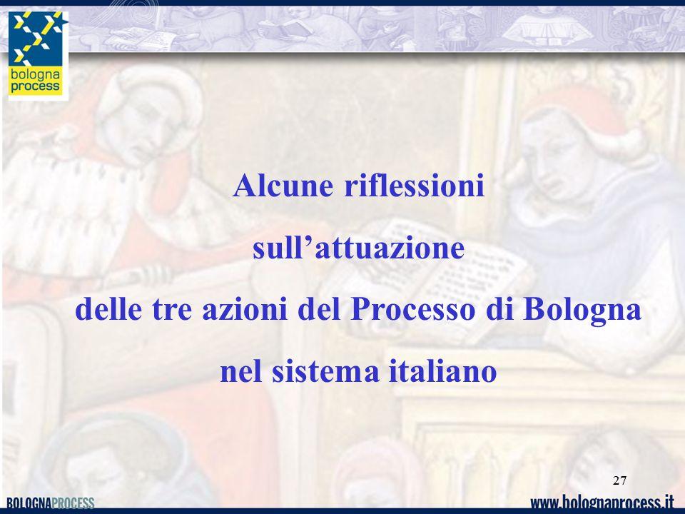27 Alcune riflessioni sull'attuazione delle tre azioni del Processo di Bologna nel sistema italiano