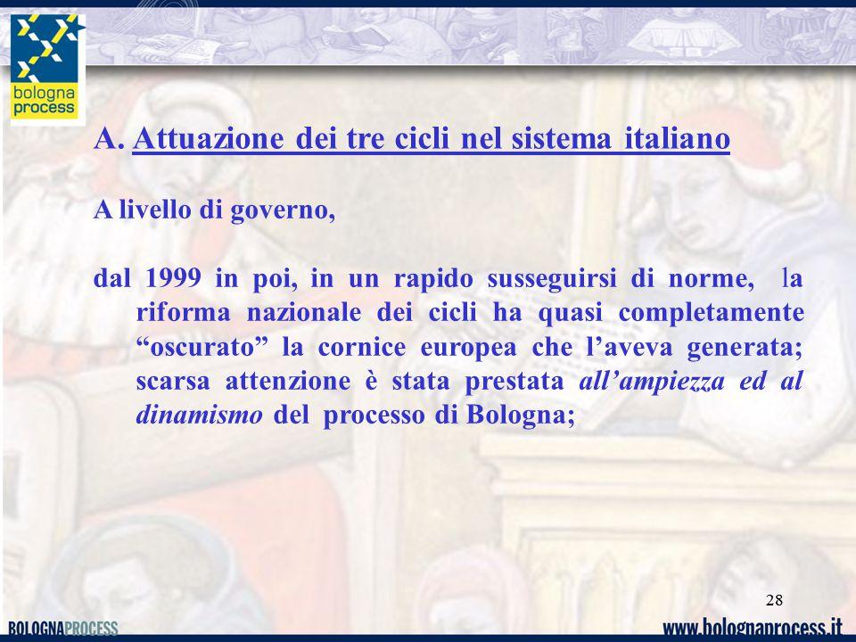 28 A livello di governo, dal 1999 in poi, in un rapido susseguirsi di norme, la riforma nazionale dei cicli ha quasi completamente oscurato la cornice europea che l'aveva generata; scarsa attenzione è stata prestata all'ampiezza ed al dinamismo del processo di Bologna; A.