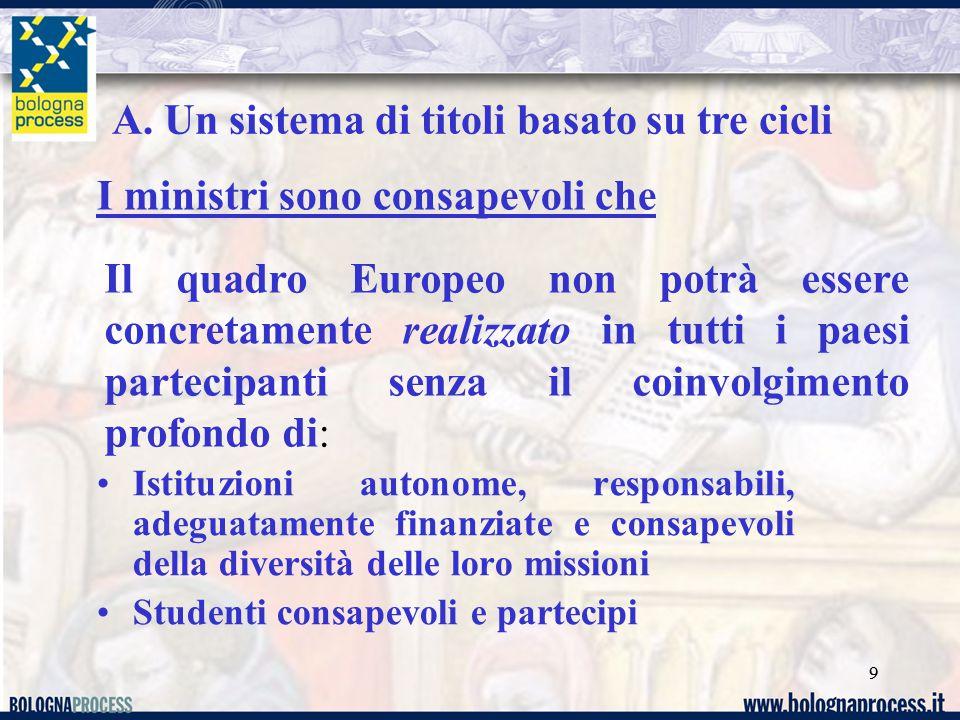 99 Istituzioni autonome, responsabili, adeguatamente finanziate e consapevoli della diversità delle loro missioni Studenti consapevoli e partecipi Il quadro Europeo non potrà essere concretamente realizzato in tutti i paesi partecipanti senza il coinvolgimento profondo di: I ministri sono consapevoli che A.
