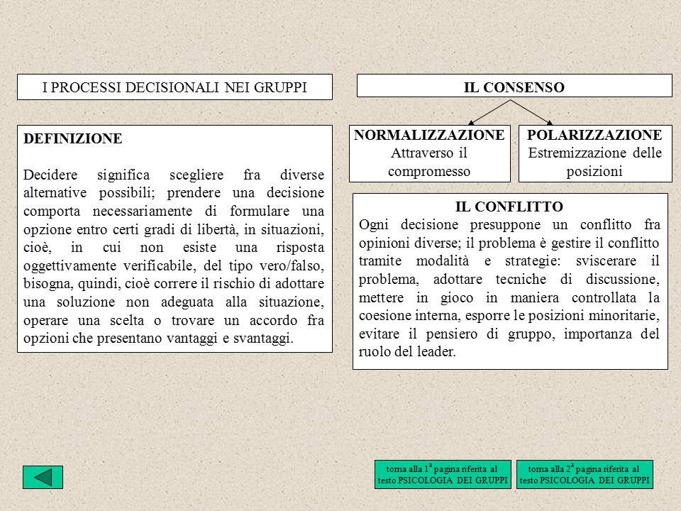 LA COMUNICAZIONE INTERUMANA di M.G. Pettigiani, S.