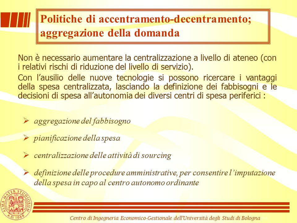 Centro di Ingegneria Economico-Gestionale dell'Università degli Studi di Bologna Non è necessario aumentare la centralizzazione a livello di ateneo (con i relativi rischi di riduzione del livello di servizio).