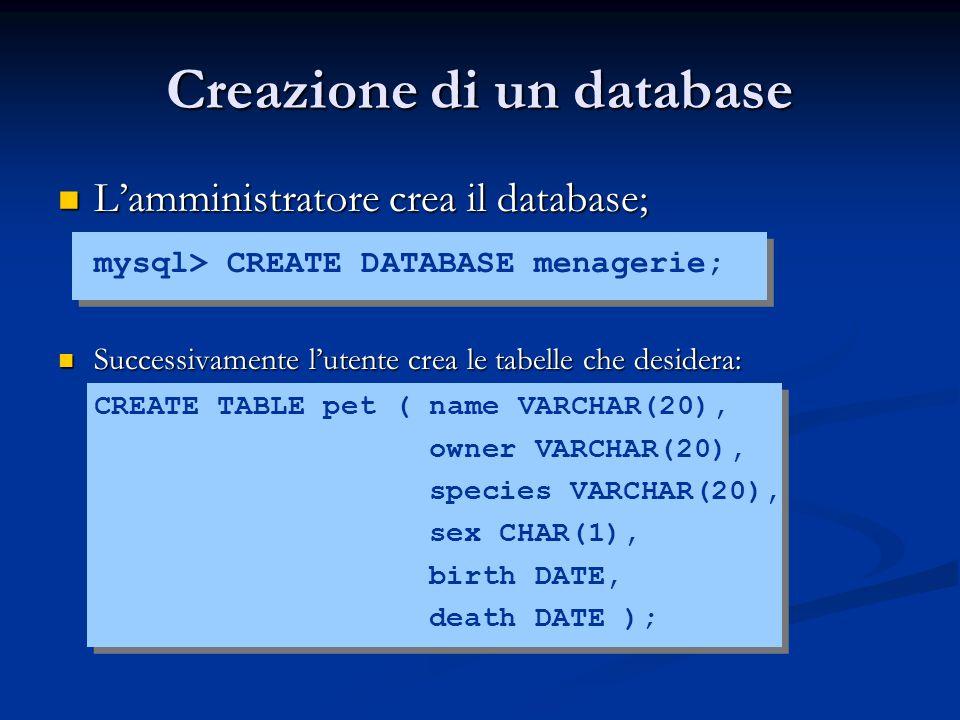 Creazione di un database L'amministratore crea il database; L'amministratore crea il database; mysql> CREATE DATABASE menagerie; Successivamente l'ute