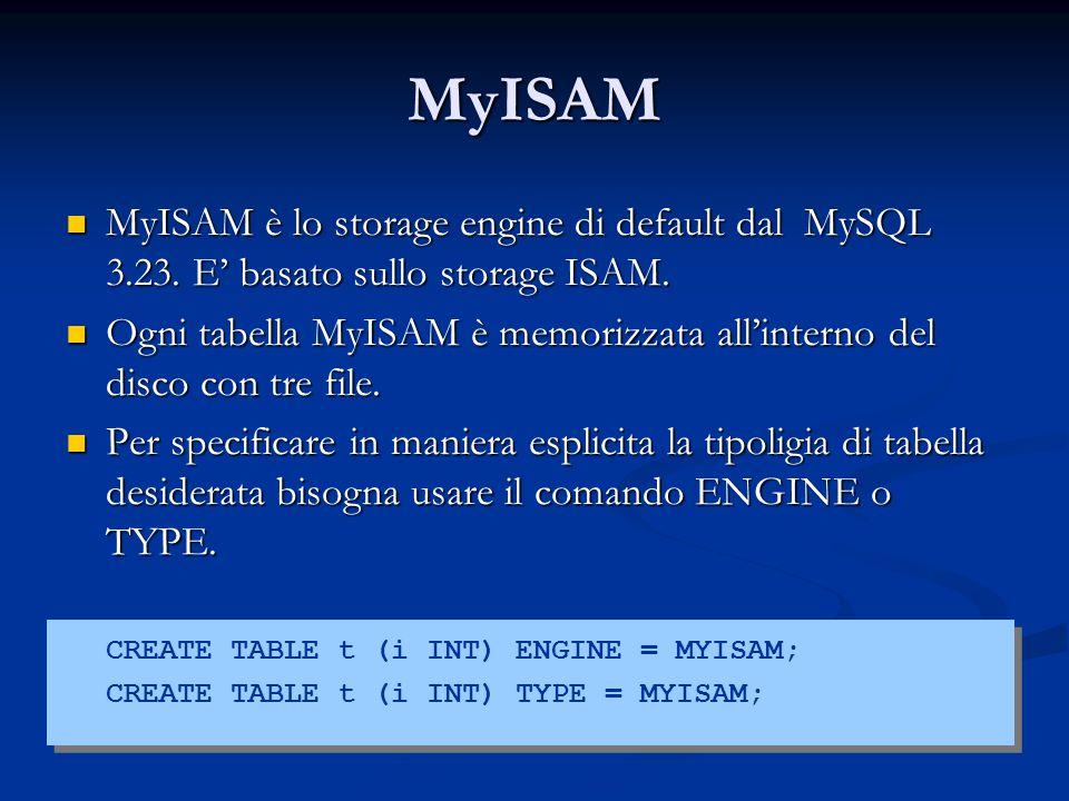 MyISAM MyISAM è lo storage engine di default dal MySQL 3.23. E' basato sullo storage ISAM. MyISAM è lo storage engine di default dal MySQL 3.23. E' ba