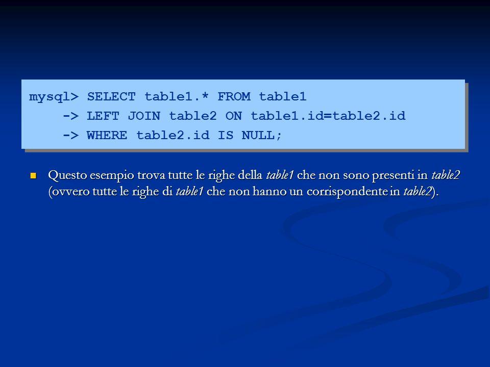 mysql> SELECT table1.* FROM table1 -> LEFT JOIN table2 ON table1.id=table2.id -> WHERE table2.id IS NULL; Questo esempio trova tutte le righe della ta