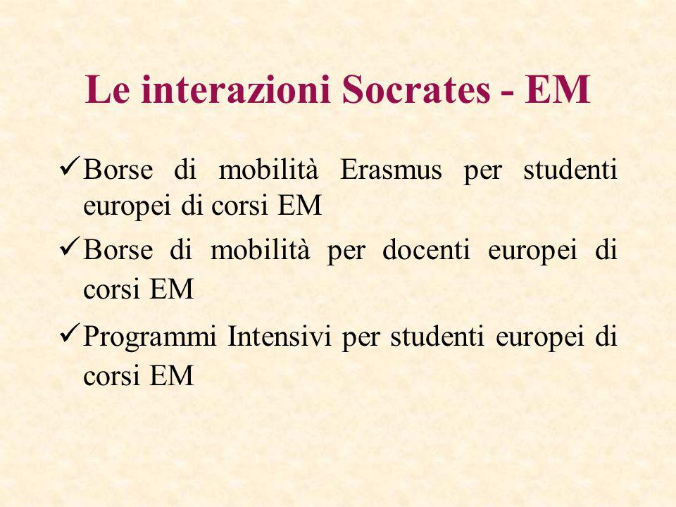 Le interazioni Socrates - EM Borse di mobilità Erasmus per studenti europei di corsi EM Borse di mobilità per docenti europei di corsi EM Programmi Intensivi per studenti europei di corsi EM