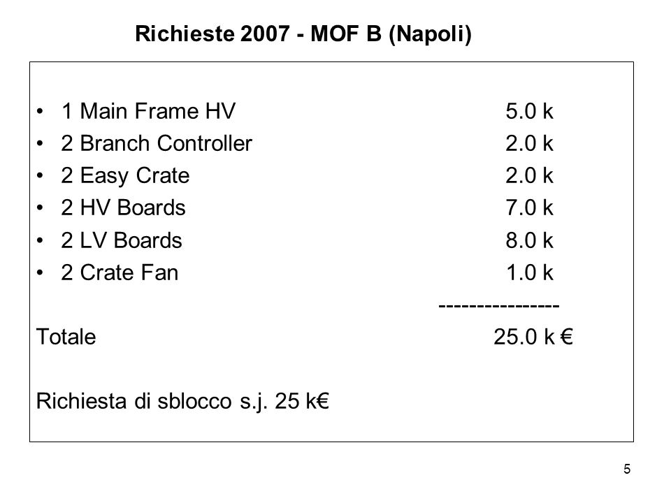 5 Richieste 2007 - MOF B (Napoli) 1 Main Frame HV 5.0 k 2 Branch Controller2.0 k 2 Easy Crate2.0 k 2 HV Boards 7.0 k 2 LV Boards8.0 k 2 Crate Fan1.0 k ---------------- Totale 25.0 k € Richiesta di sblocco s.j.