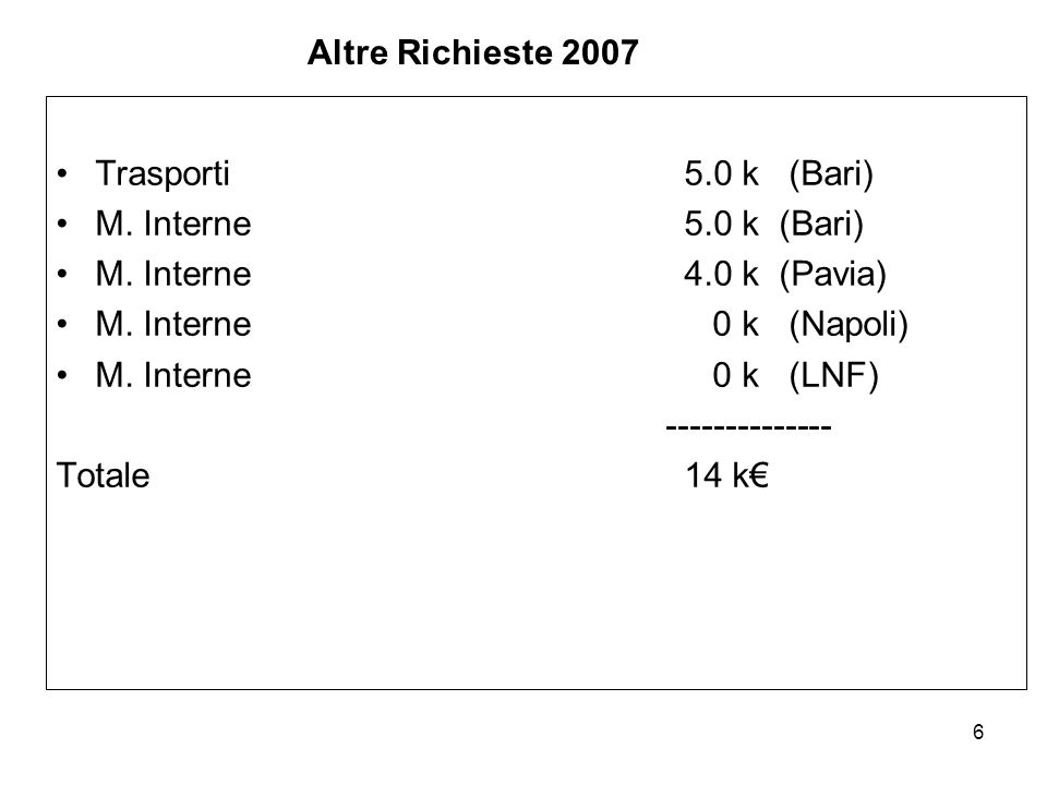 6 Altre Richieste 2007 Trasporti 5.0 k (Bari) M. Interne5.0 k (Bari) M.