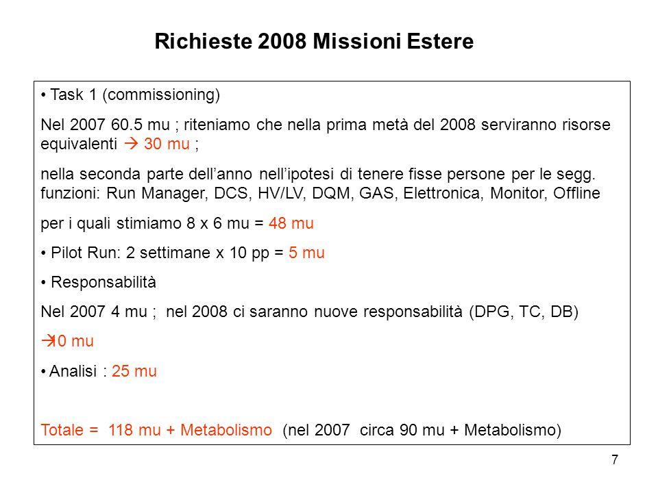 7 Richieste 2008 Missioni Estere Task 1 (commissioning) Nel 2007 60.5 mu ; riteniamo che nella prima metà del 2008 serviranno risorse equivalenti  30 mu ; nella seconda parte dell'anno nell'ipotesi di tenere fisse persone per le segg.