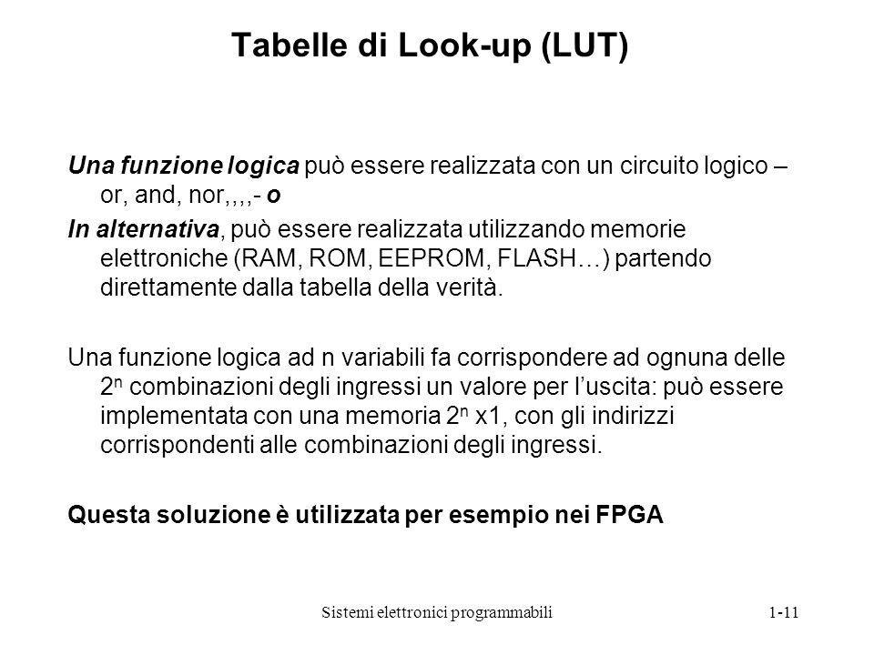 Sistemi elettronici programmabili1-11 Tabelle di Look-up (LUT) Una funzione logica può essere realizzata con un circuito logico – or, and, nor,,,,- o