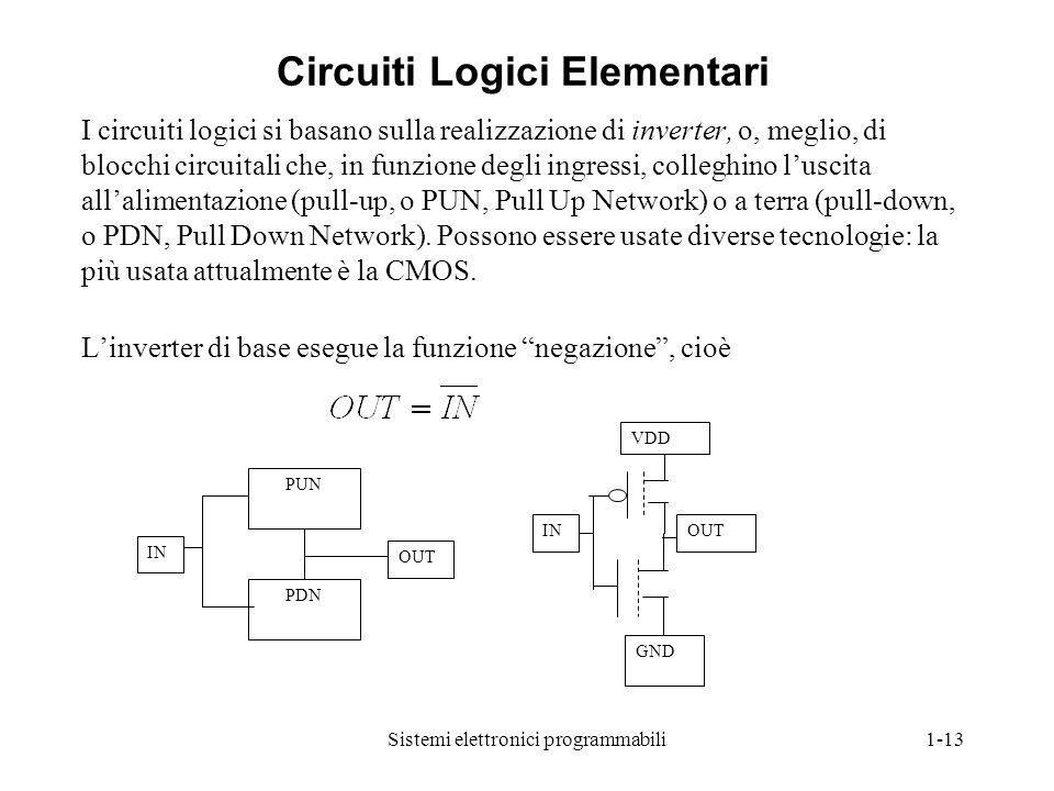 Sistemi elettronici programmabili1-13 Circuiti Logici Elementari I circuiti logici si basano sulla realizzazione di inverter, o, meglio, di blocchi ci