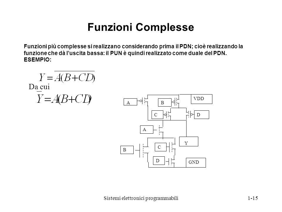 Sistemi elettronici programmabili1-15 Funzioni Complesse Da cui B AB CD A C D GND VDD Y Funzioni più complesse si realizzano considerando prima il PDN