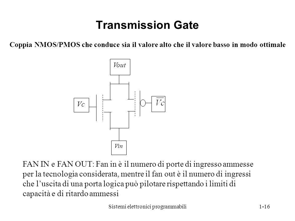 Sistemi elettronici programmabili1-16 Transmission Gate Vc Vout Vin FAN IN e FAN OUT: Fan in è il numero di porte di ingresso ammesse per la tecnologi