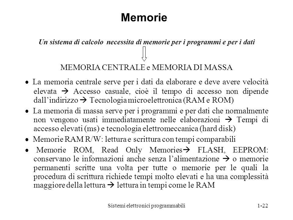 Sistemi elettronici programmabili1-22 Memorie Un sistema di calcolo necessita di memorie per i programmi e per i dati MEMORIA CENTRALE e MEMORIA DI MA
