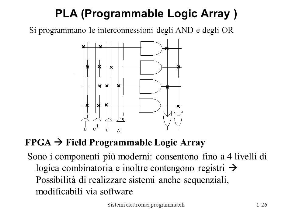 Sistemi elettronici programmabili1-26 PLA (Programmable Logic Array ) FPGA  Field Programmable Logic Array Sono i componenti più moderni: consentono