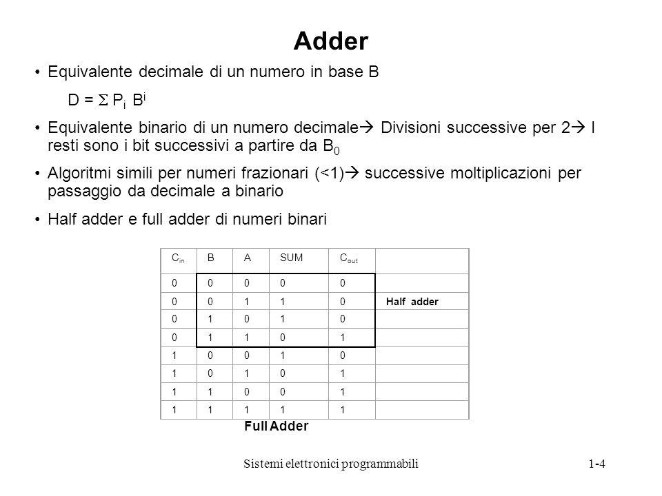 Sistemi elettronici programmabili1-4 Equivalente decimale di un numero in base B D =  P i B i Equivalente binario di un numero decimale  Divisioni s