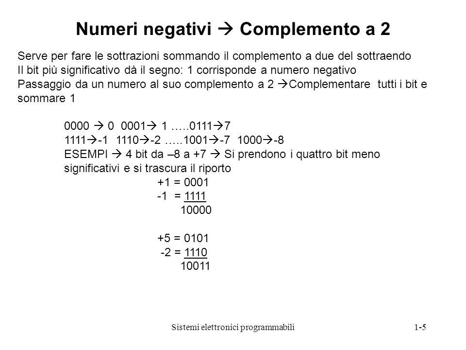 Sistemi elettronici programmabili1-5 Numeri negativi  Complemento a 2 Serve per fare le sottrazioni sommando il complemento a due del sottraendo Il b