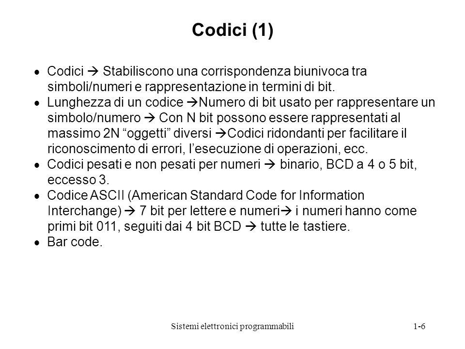 Sistemi elettronici programmabili1-6 Codici (1)  Codici  Stabiliscono una corrispondenza biunivoca tra simboli/numeri e rappresentazione in termini