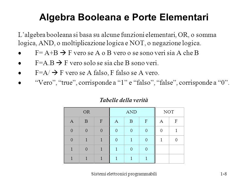 Sistemi elettronici programmabili1-8 L'algebra booleana si basa su alcune funzioni elementari, OR, o somma logica, AND, o moltiplicazione logica e NOT