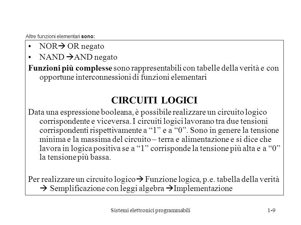 Sistemi elettronici programmabili1-9 Altre funzioni elementari sono: NOR  OR negato NAND  AND negato Funzioni più complesse sono rappresentabili con