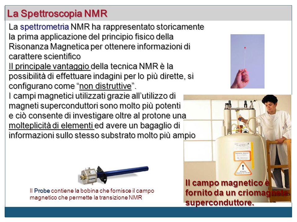 La spettrometria NMR ha rappresentato storicamente la prima applicazione del principio fisico della Risonanza Magnetica per ottenere informazioni di carattere scientifico Il principale vantaggio della tecnica NMR è la possibilità di effettuare indagini per lo più dirette, si configurano come non distruttive .