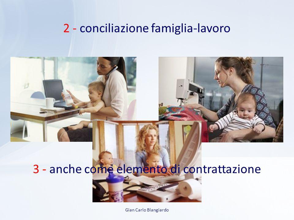2 - conciliazione famiglia-lavoro Gian Carlo Blangiardo 3 - anche come elemento di contrattazione