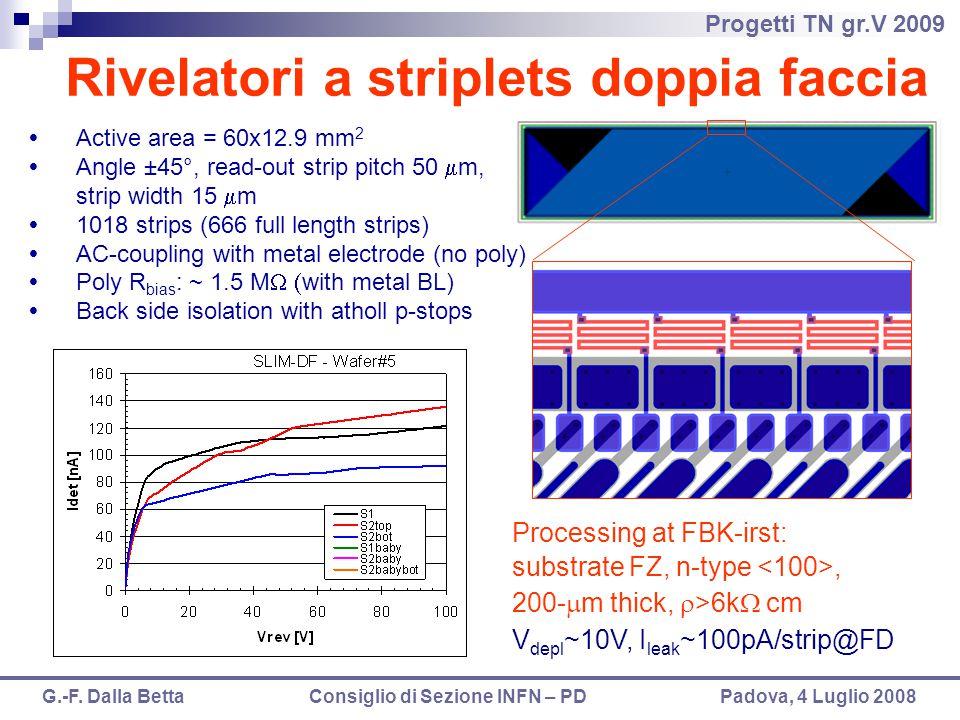 Progetti TN gr.V 2009 G.-F. Dalla Betta Consiglio di Sezione INFN – PD Padova, 4 Luglio 2008 Rivelatori a striplets doppia faccia  Active area = 60x1