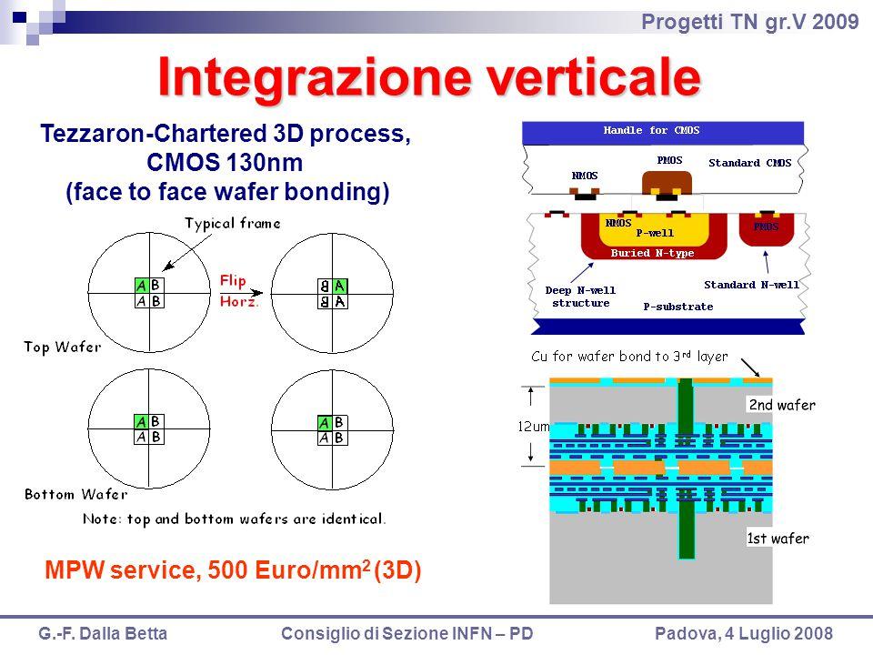 Progetti TN gr.V 2009 G.-F. Dalla Betta Consiglio di Sezione INFN – PD Padova, 4 Luglio 2008 Integrazione verticale Tezzaron-Chartered 3D process, CMO