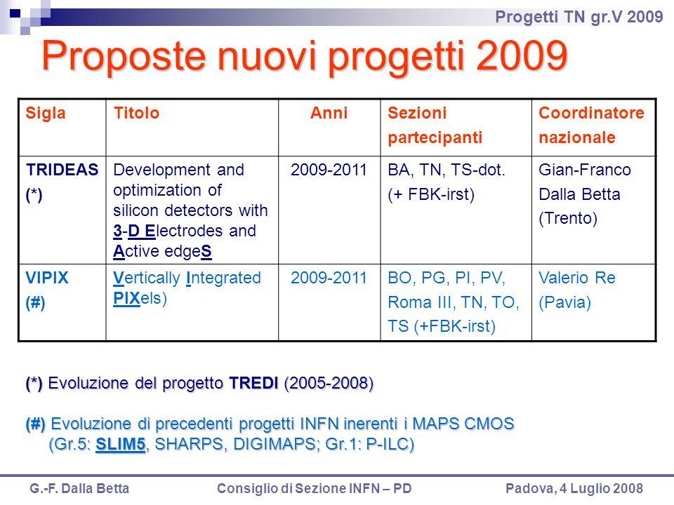 Progetti TN gr.V 2009 G.-F. Dalla Betta Consiglio di Sezione INFN – PD Padova, 4 Luglio 2008 Proposte nuovi progetti 2009 SiglaTitoloAnniSezioni parte