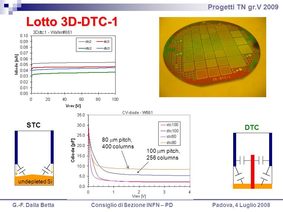 Progetti TN gr.V 2009 G.-F. Dalla Betta Consiglio di Sezione INFN – PD Padova, 4 Luglio 2008 Lotto 3D-DTC-1 undepleted Si 80  m pitch, 400 columns 10